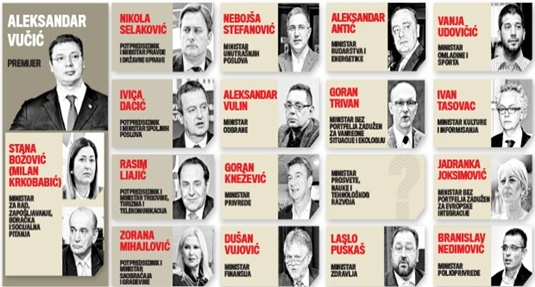 Нова влада: Још увек без министра просвете