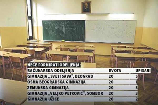 Зашто су клупе у одељењима за талентоване ђаке у Србији остале празне?